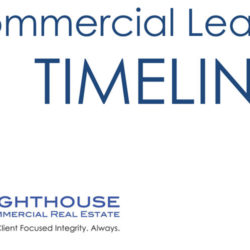 Buy Lease Commercial Real Estate